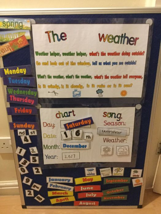 Weather Chart  Y1, Year 1, Foundation Stage, Reception