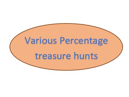 Percentage treasure hunt activities