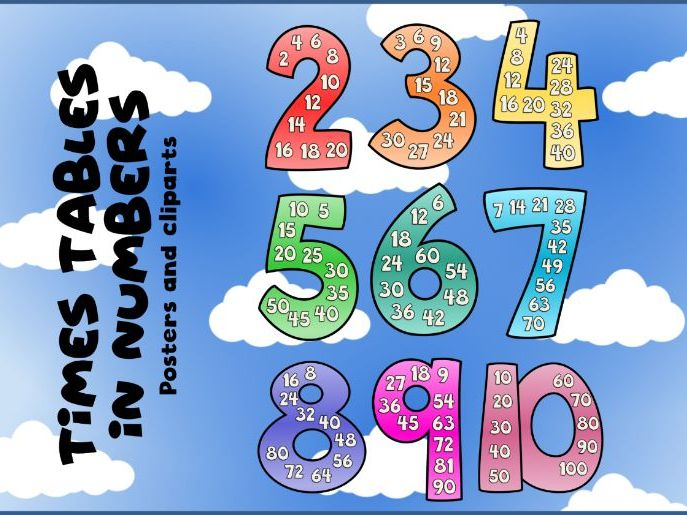 Times tables in numbers - Display, cliparts and posters, skip counting