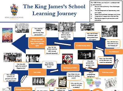 History Curriculum Key Stage 3