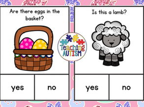Easter Yes / No Questions