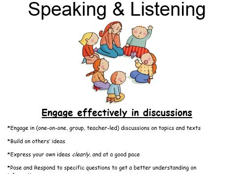 ELA Reading, Writing, Listening, Speaking Standards handouts/posters