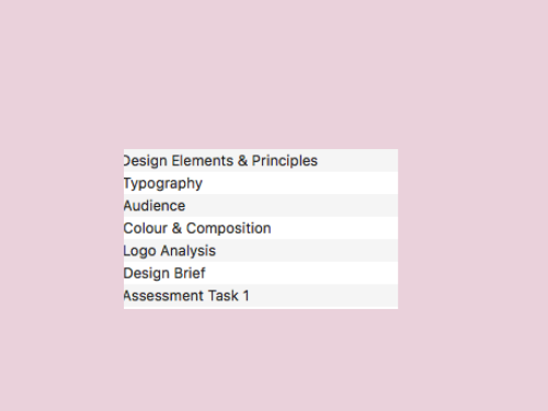 Visual Communication Design | Unit Of Work |  Presentations | Learning outcomes & success criteria