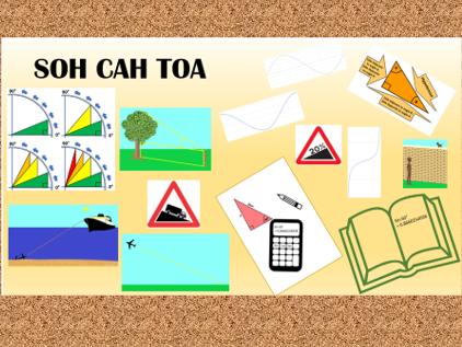 SOHCAHTOA PowerPoint