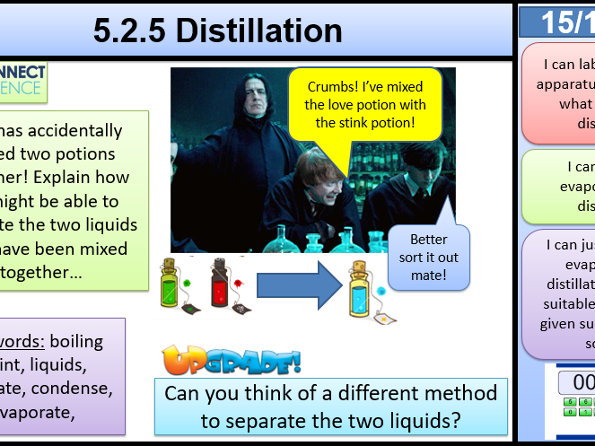 5.2.5 Distillation AQA Activate KS3