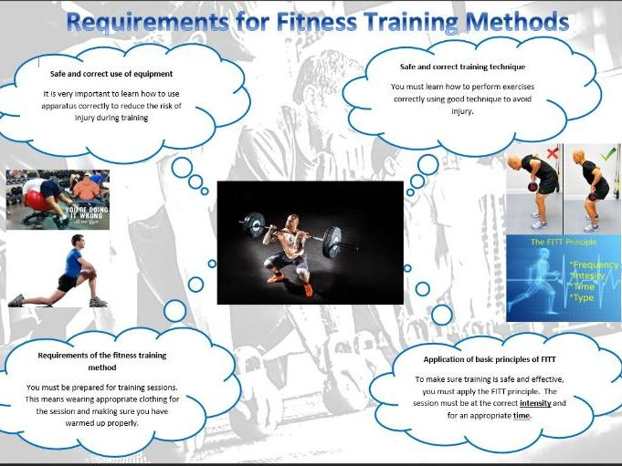NQF Level 1/2 BTEC Sport - Unit 1 - Fitness for Sport and Exercise Teaching Pack