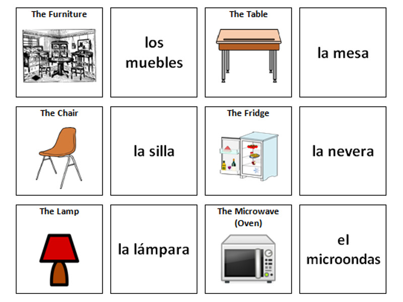 Furniture Spanish Vocabulary Card Sort