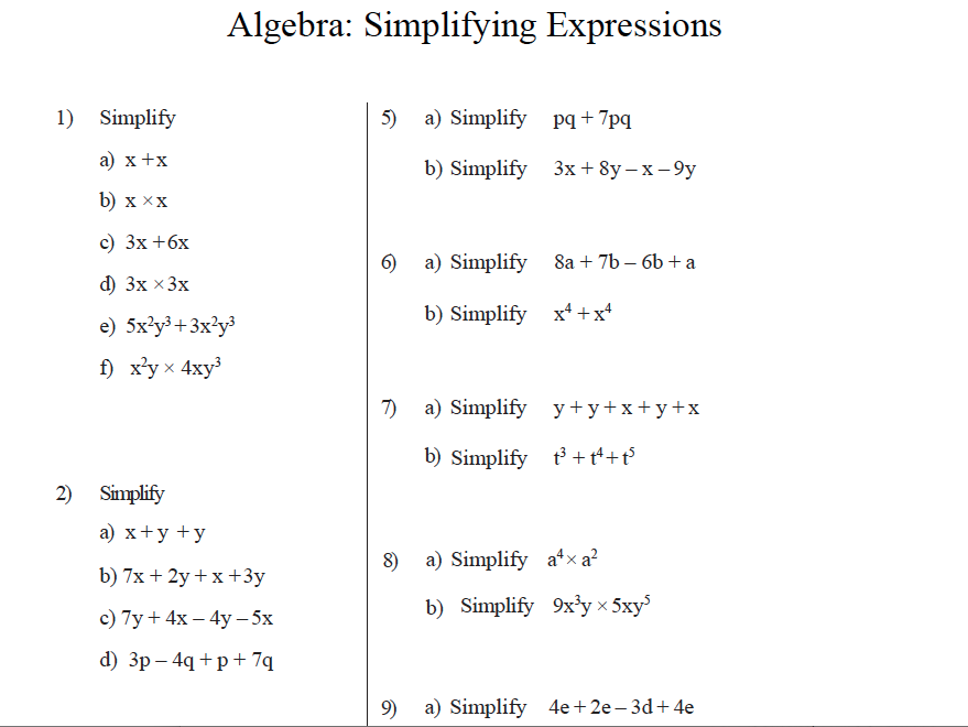 Middle School Simplifying Expressions Resources