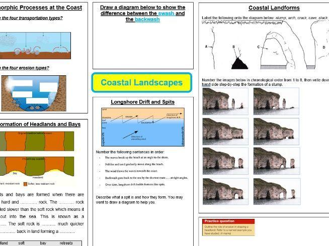 Coastal Processes and Landforms A3