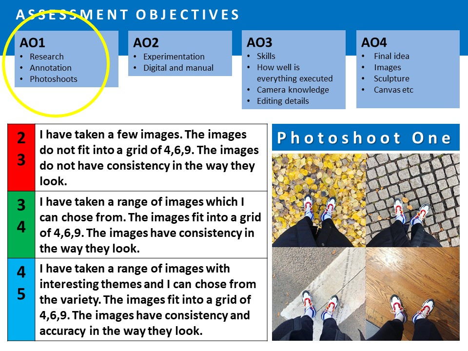 Photography GCSE - Typology Lessons