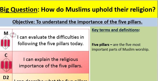The five pillars lesson