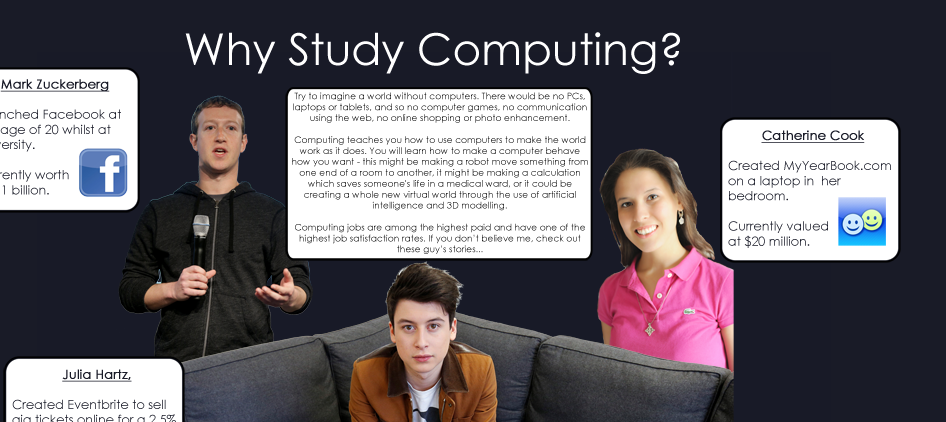 Why Study Computing - Ultra High Definition Poster