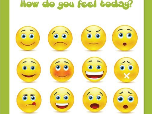 How do you feel today?  Classroom poster