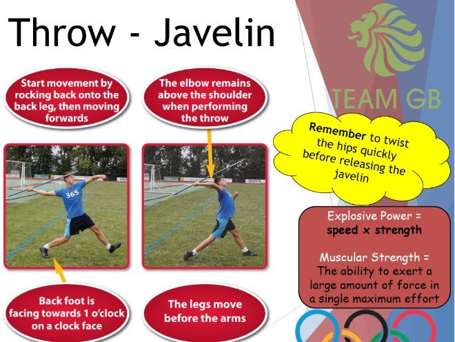 Athletics resources