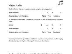 Beginner 4 note scales