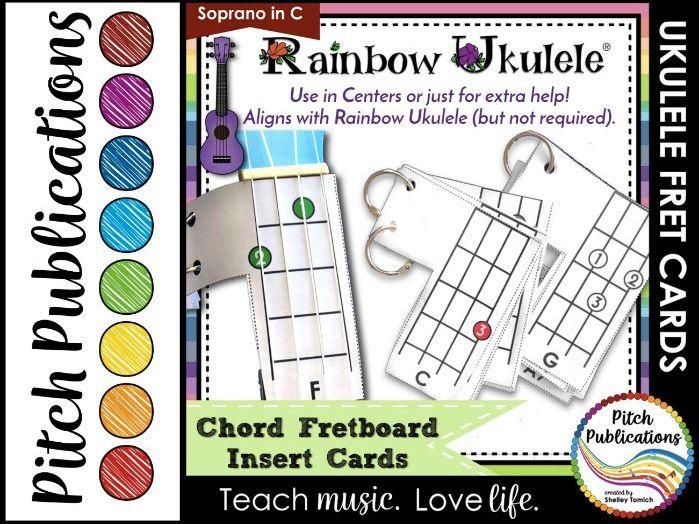Rainbow Ukulele - Fretboard Chord Insert Charts for the ukulele