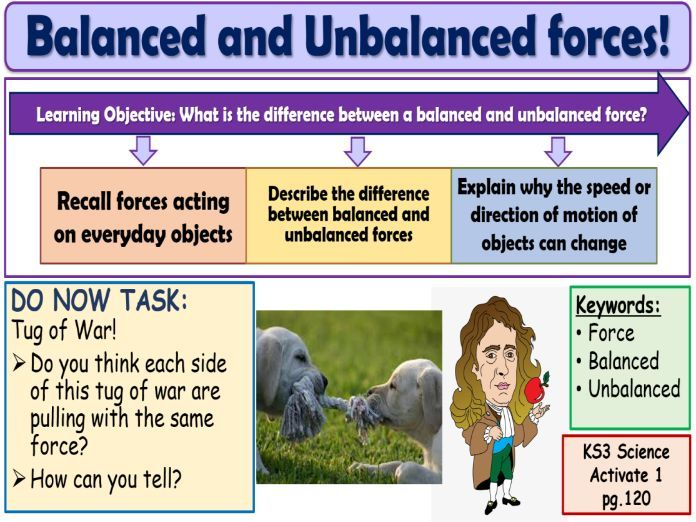Balanced and unbalanced forces KS3 Activate Science