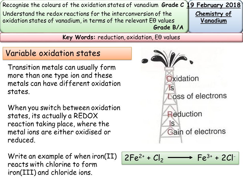 New Aqa A2 Therrmodynamics Entropy And Gibbs Free Energy By