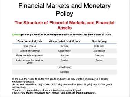 A2 AQA Economics: Financial Markets and Monetary Policy