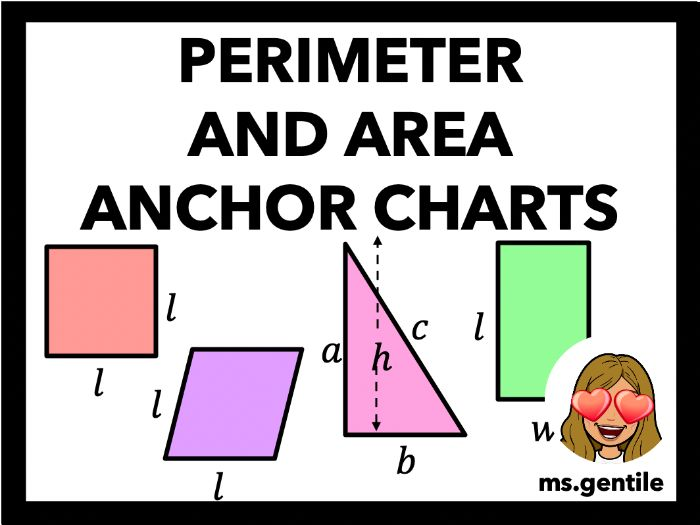 Perimeter and Area Anchor Chart Poster