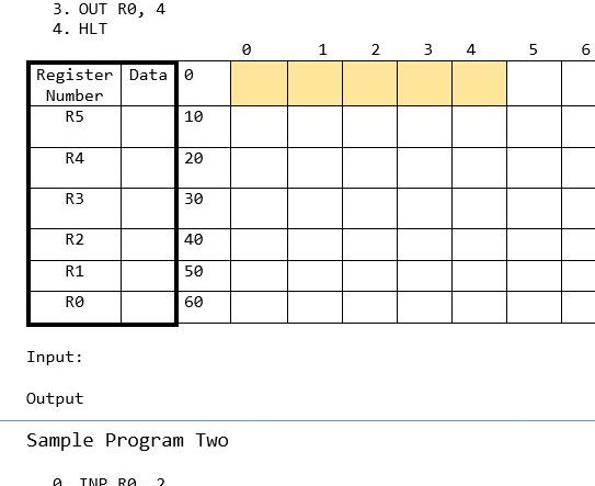 Machine Programming (AQA A-Level Computer Science) - RISC Instruction Set