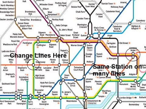 London Underground Lesson for KS1/KS2/KS3/EAL/ESL Learners! A big hit!
