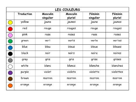French Lesson Colours