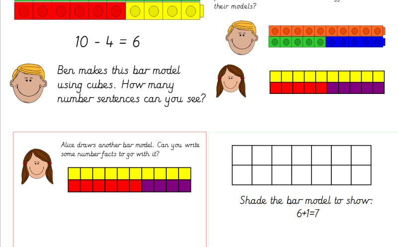 Year 1 Bar Models  Addition and Subtraction Facts