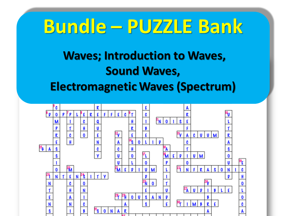 Bundle - Waves; Introduction to Waves, Sound Waves, Electromagnetic Waves (Spectrum) – PUZZLE Bank