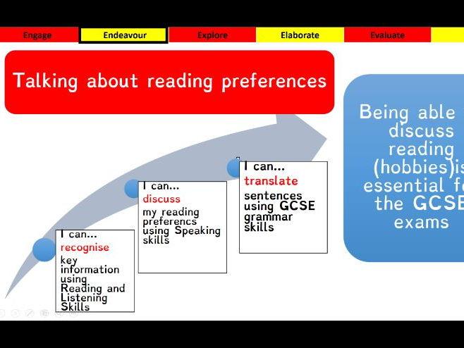 Viva GCSE - Module 3 - Leer es placer - Lesson 1