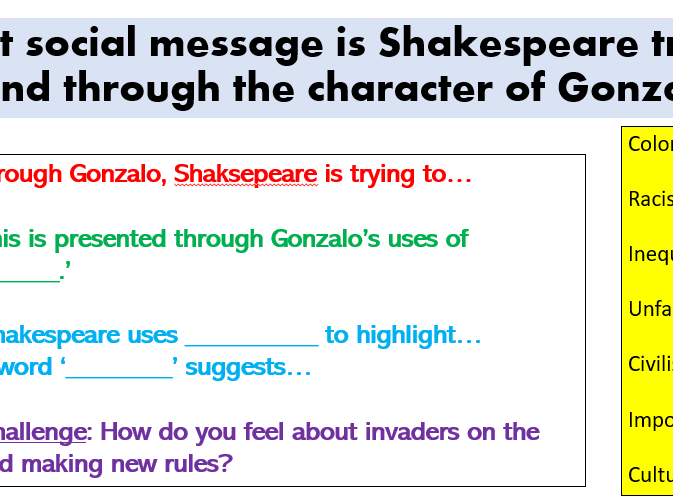 The Tempest: Act 2, Gonzalo and Colonialism