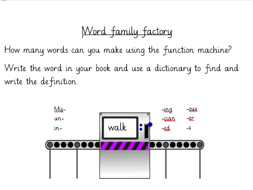 Introduction to word families Year 3