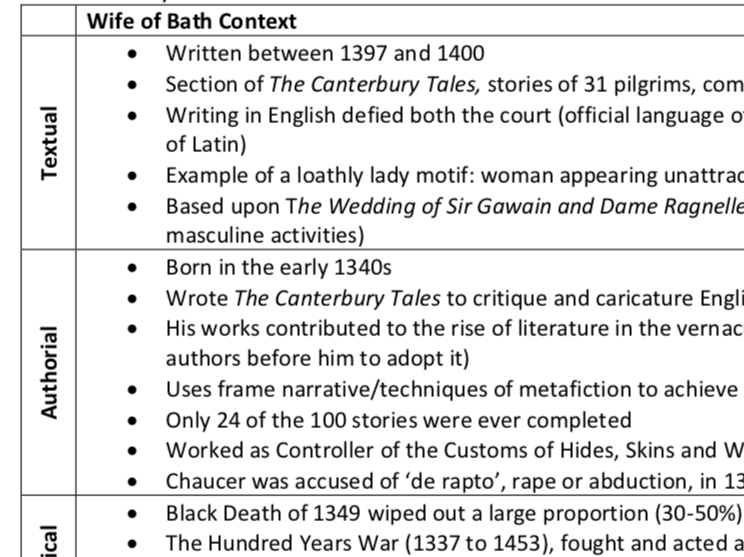 The Wife of Bath Context Grid