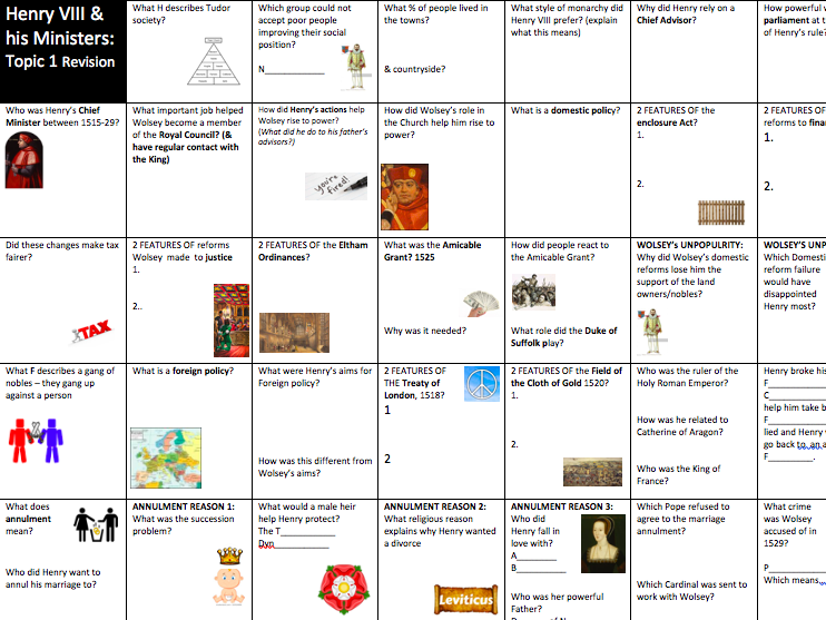EDEXCEL 9-1GCSE - Topic 1: HENRY VIII SUMMARY 'TOPIC ON A PAGE' consolidation, revision, resource