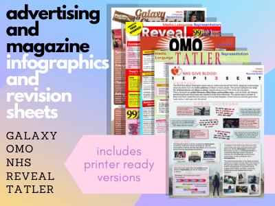 BUNDLE 5x Advertising and Magazine INFOGRAPHICS & REVISION SHEETS - Media Language and Representation -  AQA Media Studies