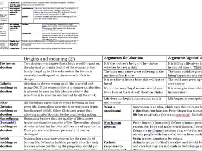 Eduqas Religious Studies Route B Component 1 Knowledge Organisers. Origins & Meaning; Good & Evil