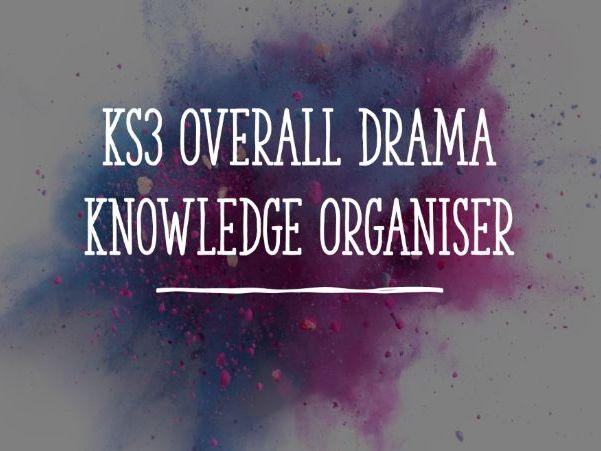 KS3 Overall Drama Knowledge Organiser