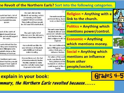 Lesson 11 GCSE HISTORY Edexcel 2016 Early Elizabeth England - Revolt of the Northern Earls