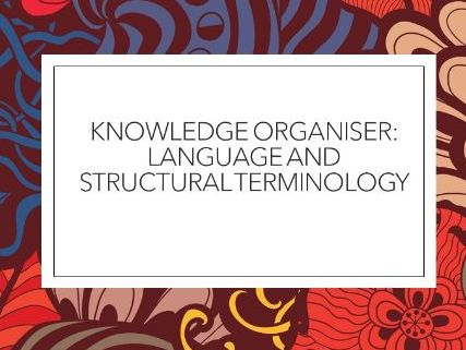 Knowledge Organiser Language and Structural Terminology