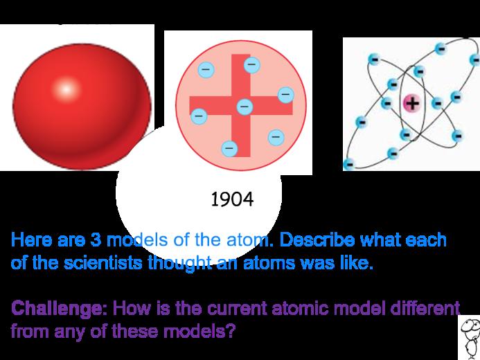 Atomic Models SP6a CP6a Edexcel 9-1 GCSE Physics Radioactivity