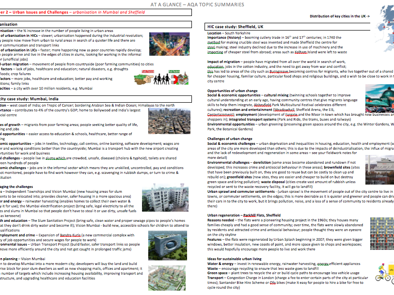 AT A GLANCE: AQA Knowledge Organiser - Urban Issues & Challenges