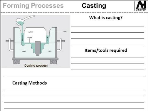 Forming Processes Worksheets