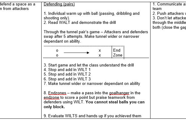 KS2 Basketball Unit of work for PE