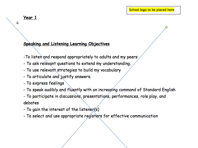 English National Curriculum Learning Objectives ALL ON ONE sheet- 1 per year group!
