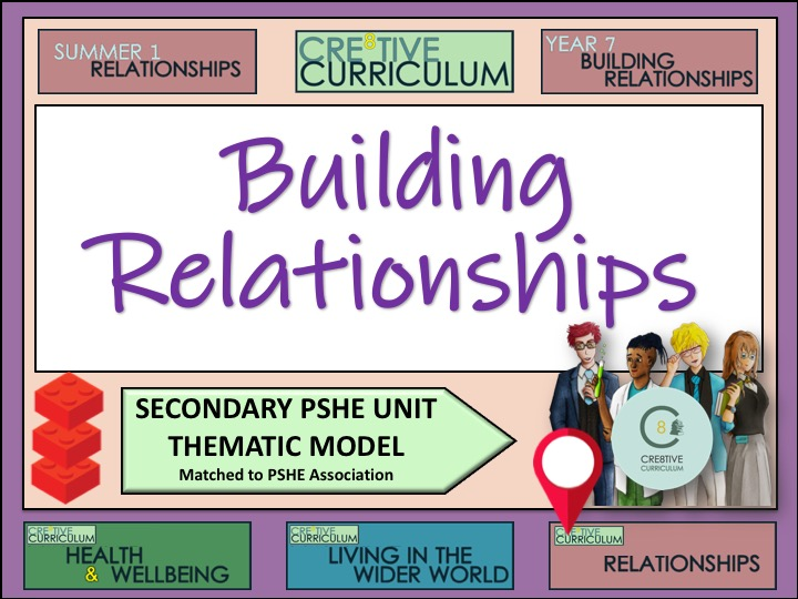 Thematic PSHE Building relationships