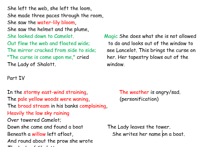 Lady of Shalott – illustrated synopsis, themes and annotated poem