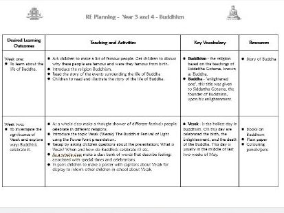 RE Unit Planning - Buddhism -Year 3 & 4