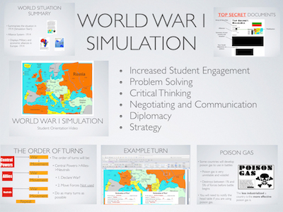 World War I Simulation Activity +1 Year Online WWI Online Simulation Subscription