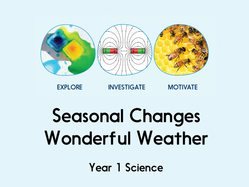 Seasonal changes - Wonderful Weather - Year 1