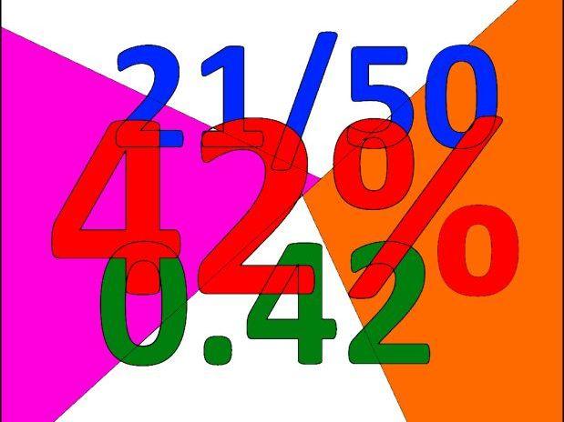 Colour by Fraction, Decimal & Percentage